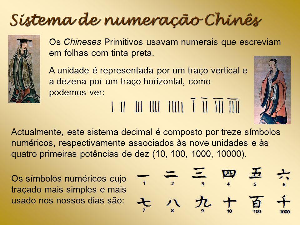 Resultado de imagem para sistema decimal chines