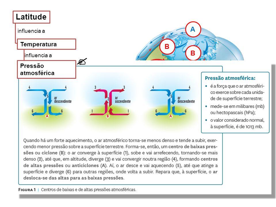  Latitude A B B A A B B B A A B B Temperatura Pressão atmosférica