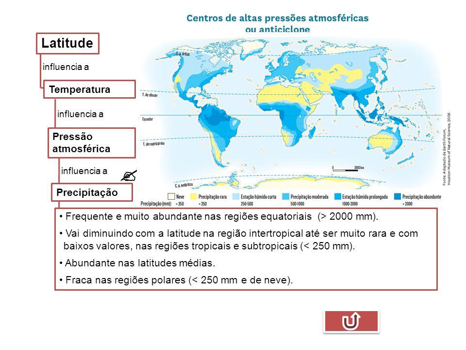  Latitude Temperatura Pressão atmosférica Precipitação