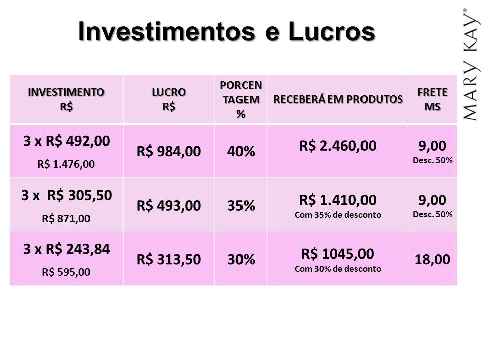Investimentos e Lucros
