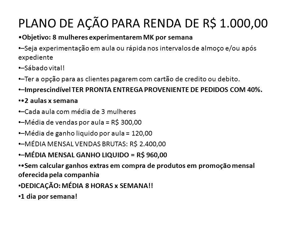 PLANO DE AÇÃO PARA RENDA DE R$ 1.000,00