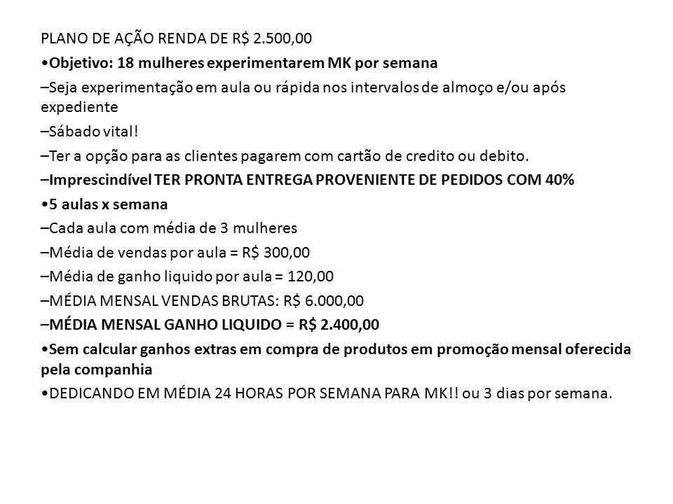 PLANO DE AÇÃO RENDA DE R$ 2