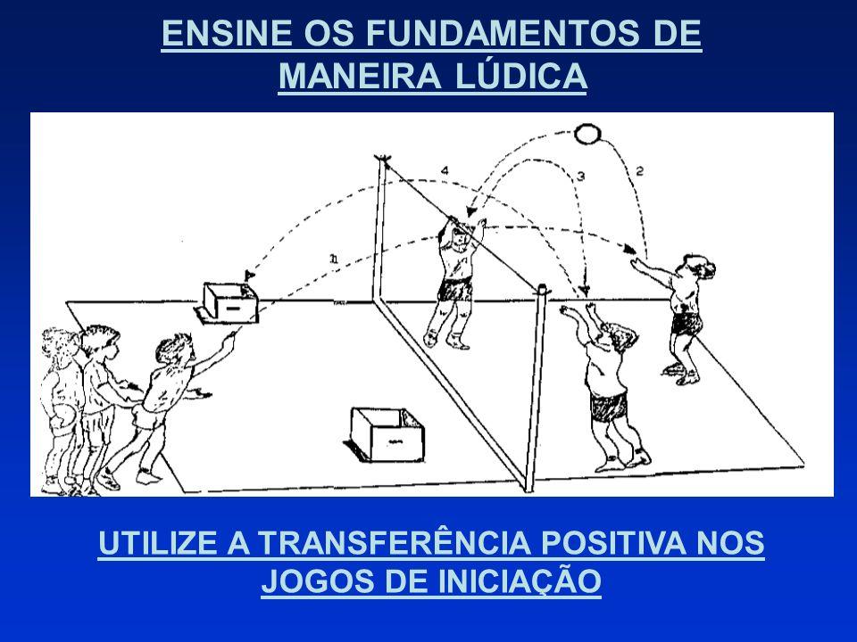 ENSINE OS FUNDAMENTOS DE MANEIRA LÚDICA