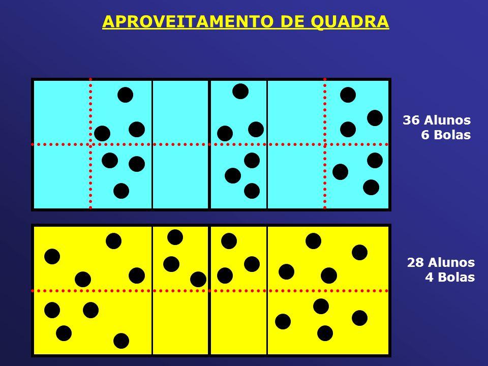 APROVEITAMENTO DE QUADRA