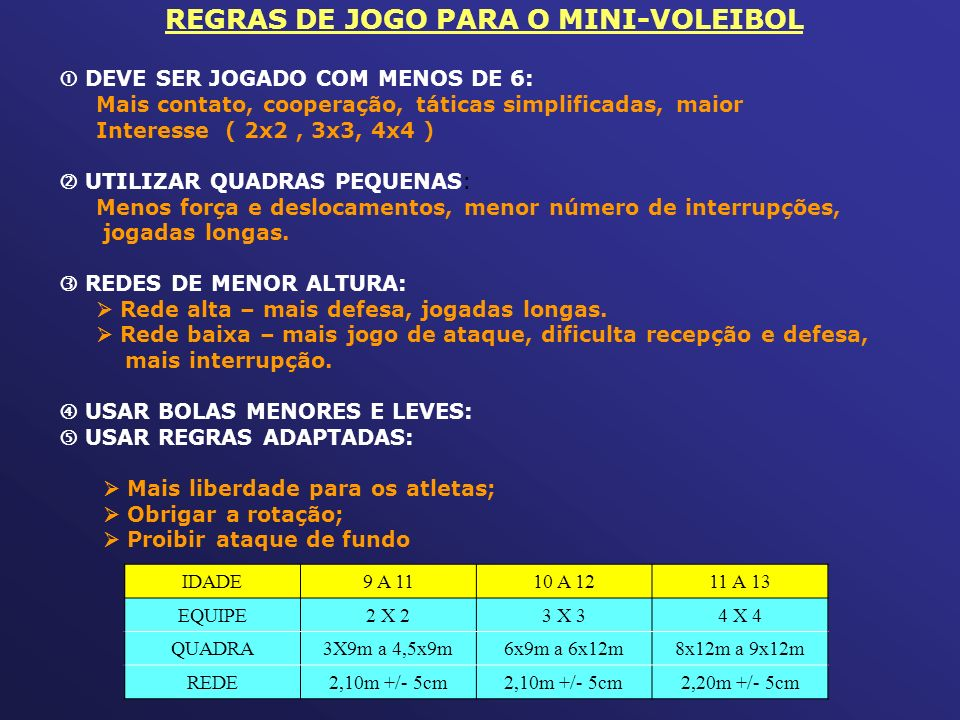 REGRAS DE JOGO PARA O MINI-VOLEIBOL