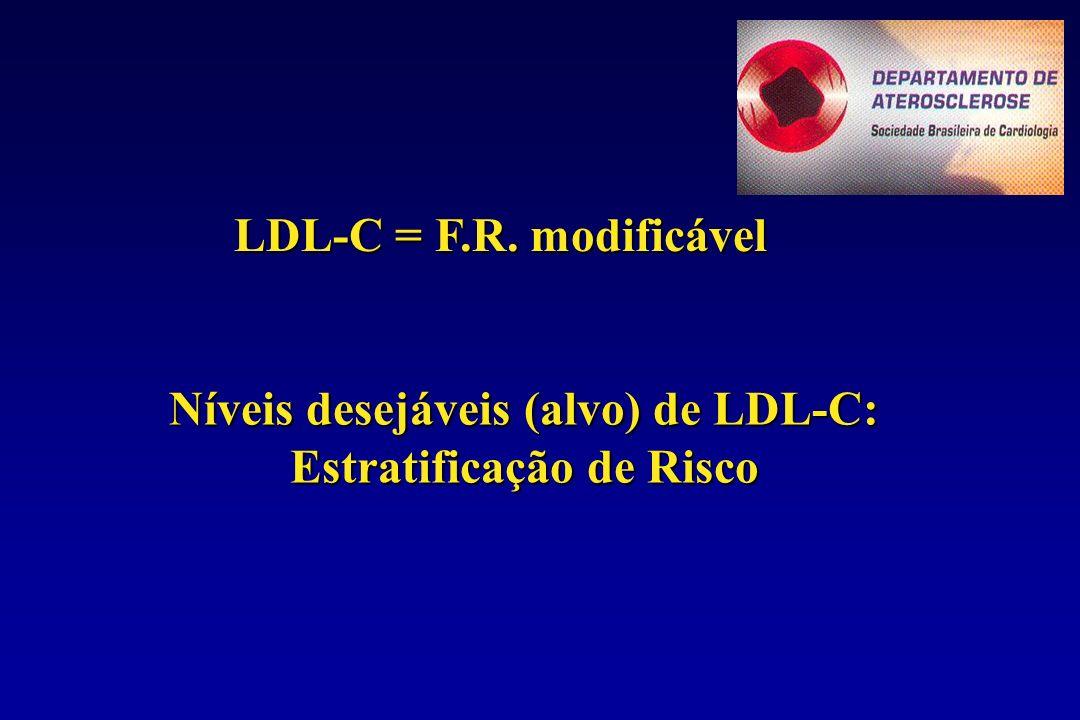 Níveis desejáveis (alvo) de LDL-C: Estratificação de Risco