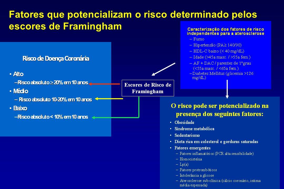 Fatores que potencializam o risco determinado pelos escores de Framingham