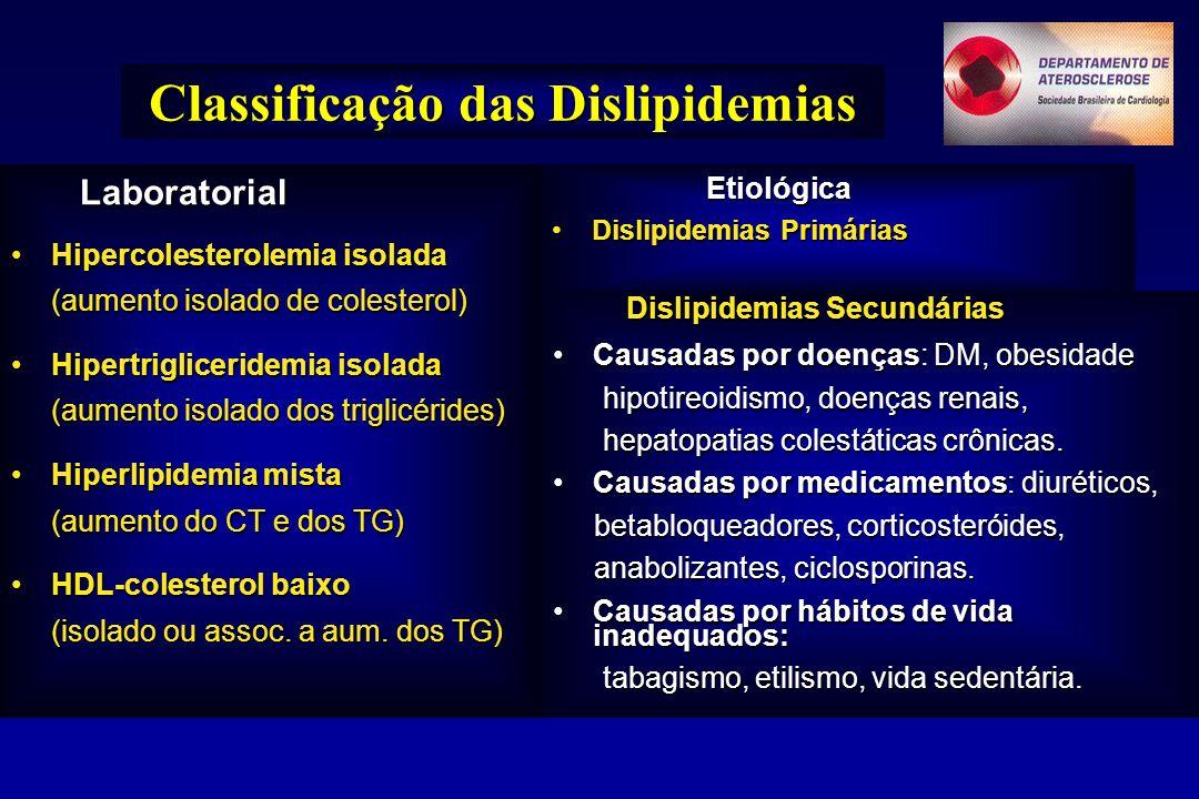 Classificação das Dislipidemias