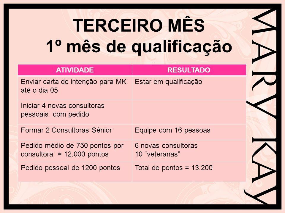 TERCEIRO MÊS 1º mês de qualificação