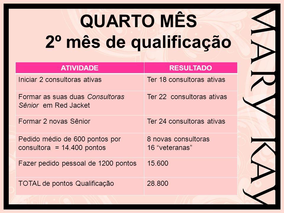 QUARTO MÊS 2º mês de qualificação