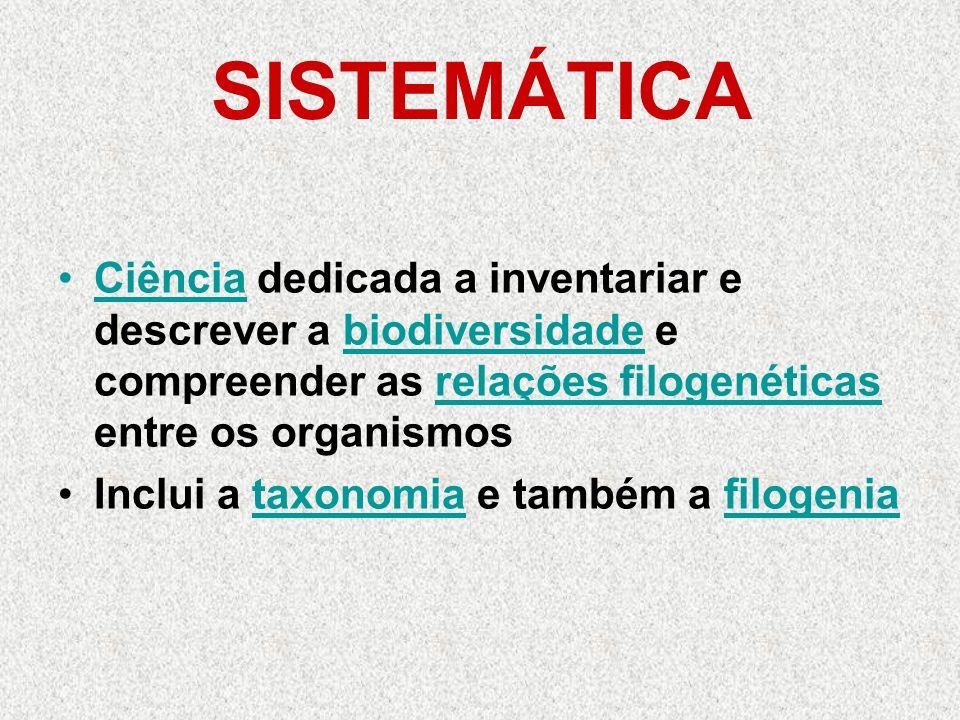 SISTEMÁTICA Ciência dedicada a inventariar e descrever a biodiversidade e compreender as relações filogenéticas entre os organismos.