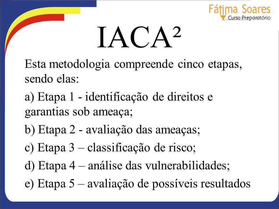 IACA² Esta metodologia compreende cinco etapas, sendo elas: