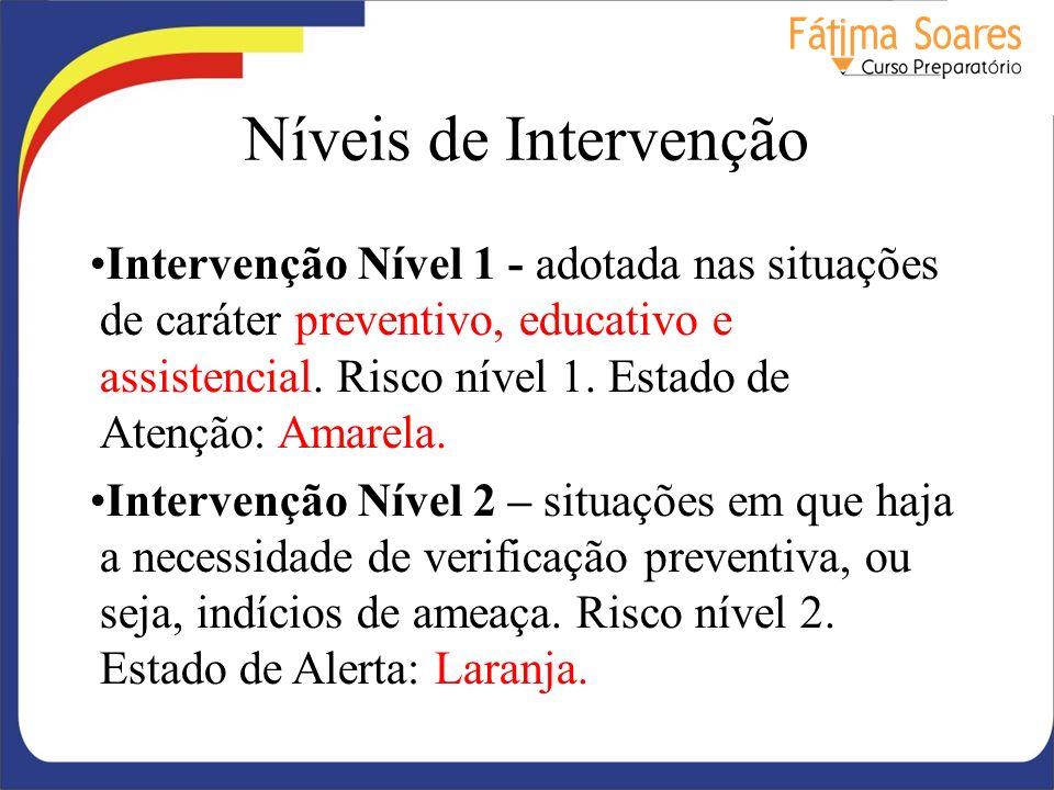 Níveis de Intervenção