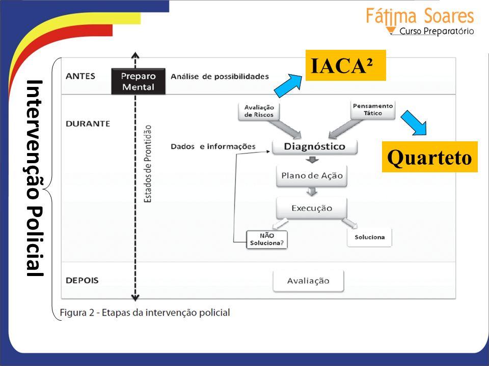 IACA² Intervenção Policial Quarteto