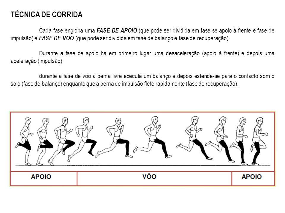 TÉCNICA DE CORRIDA