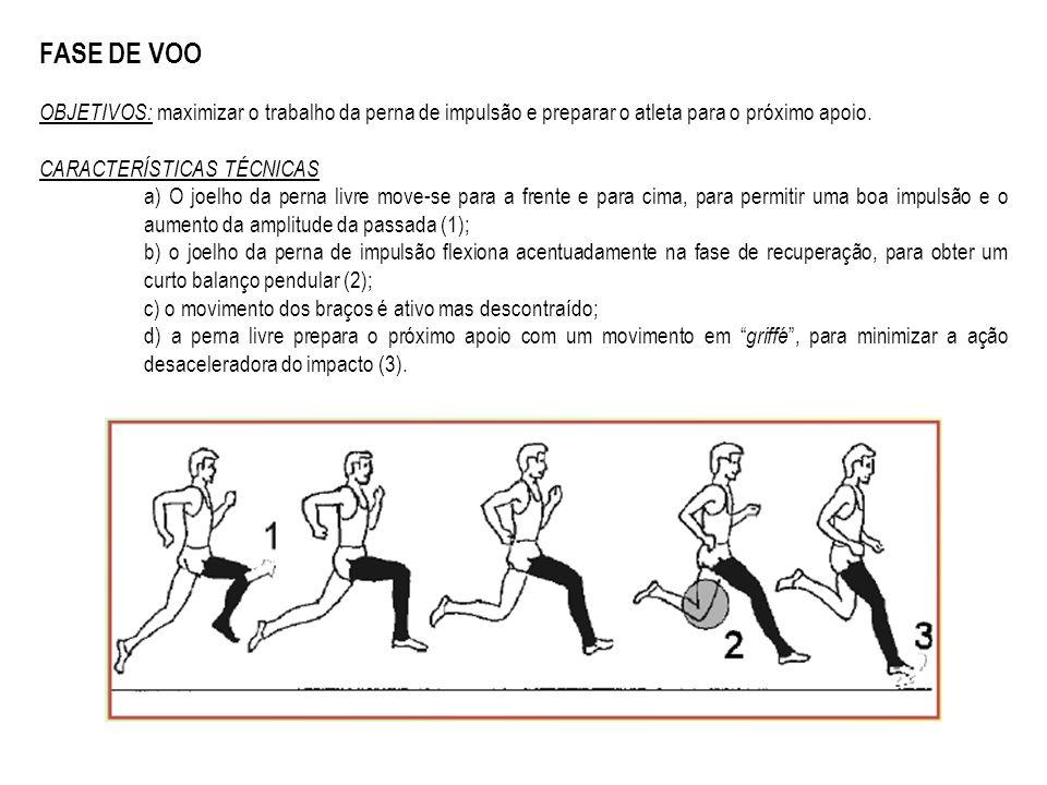 FASE DE VOO OBJETIVOS: maximizar o trabalho da perna de impulsão e preparar o atleta para o próximo apoio.