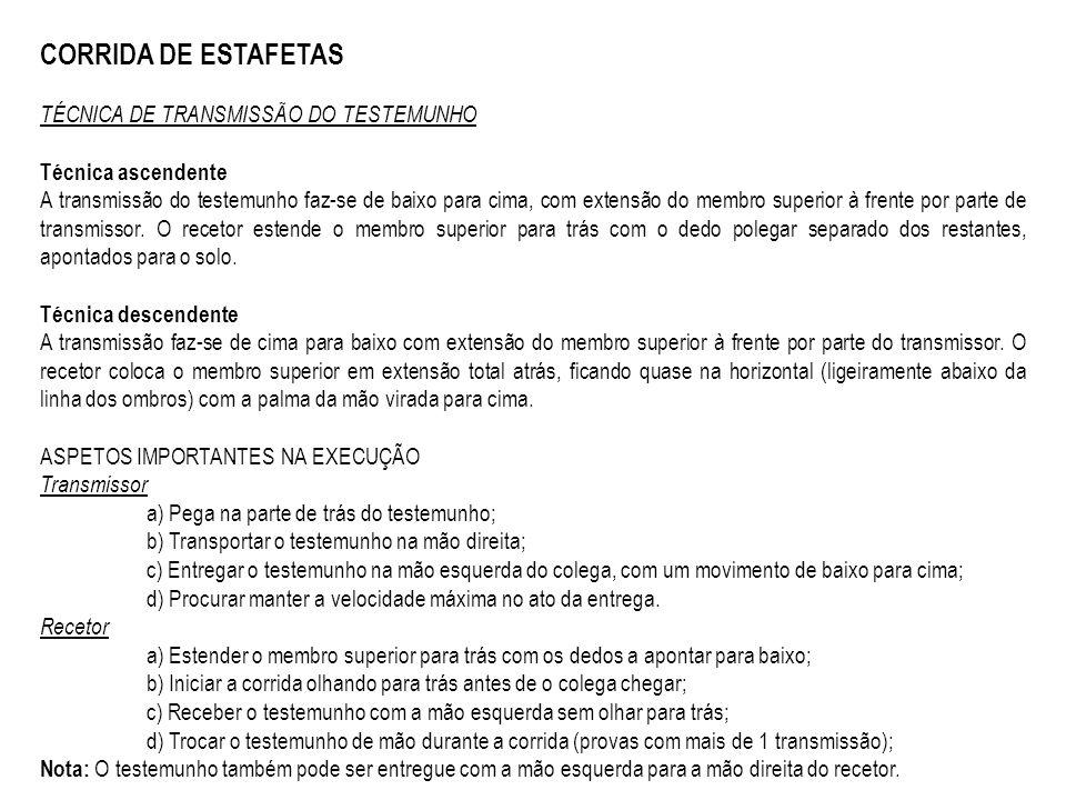 CORRIDA DE ESTAFETAS TÉCNICA DE TRANSMISSÃO DO TESTEMUNHO
