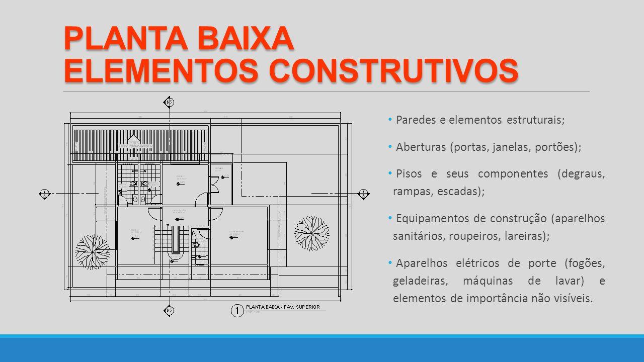 PLANTA BAIXA ELEMENTOS CONSTRUTIVOS