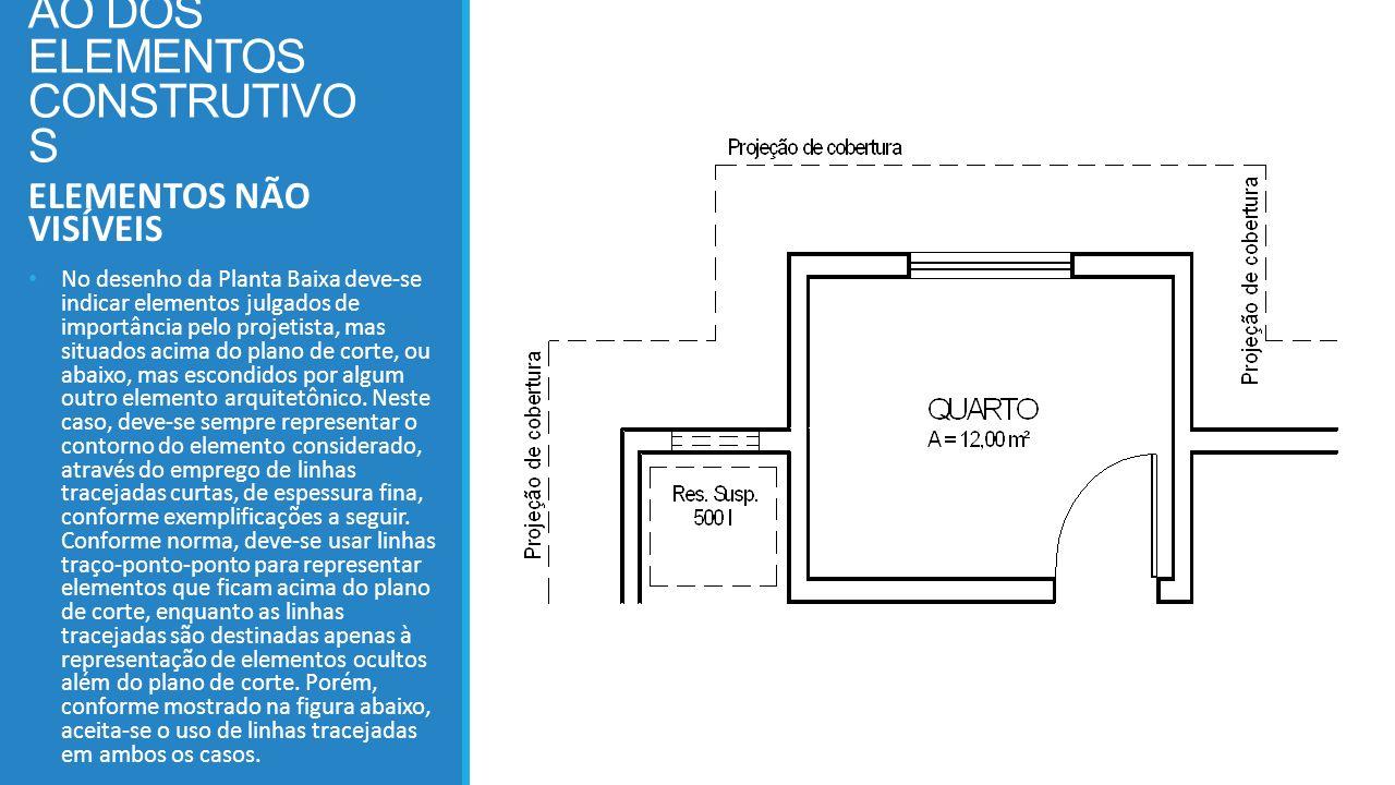 REPRESENTAÇÃO DOS ELEMENTOS CONSTRUTIVOS