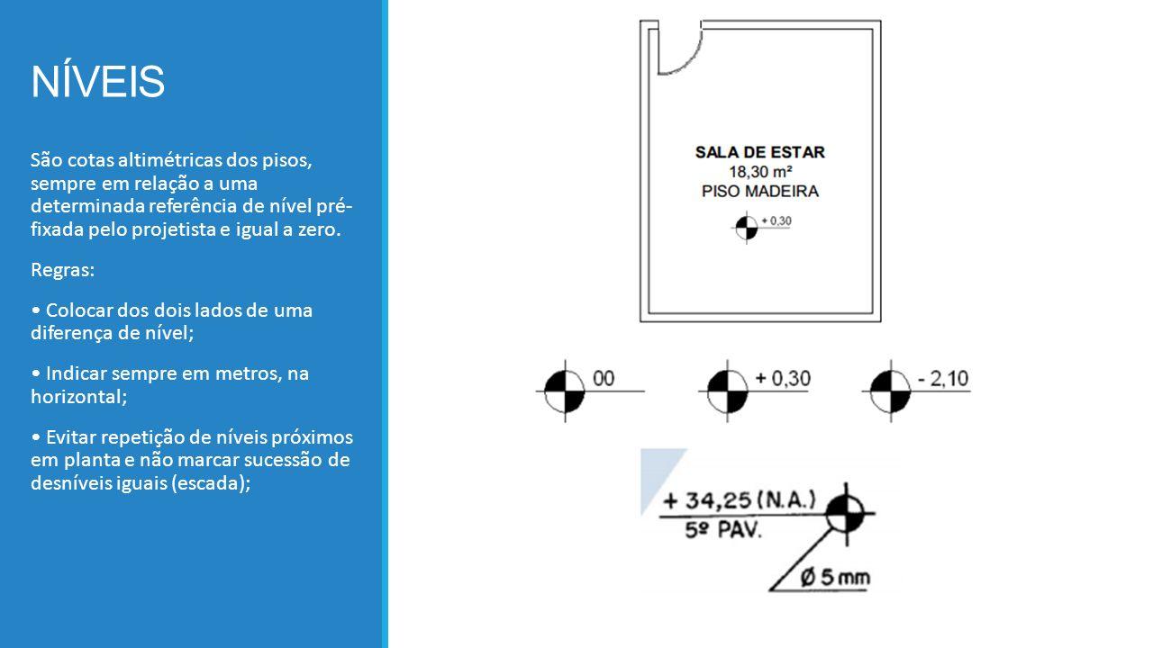 NÍVEIS São cotas altimétricas dos pisos, sempre em relação a uma determinada referência de nível pré- fixada pelo projetista e igual a zero.