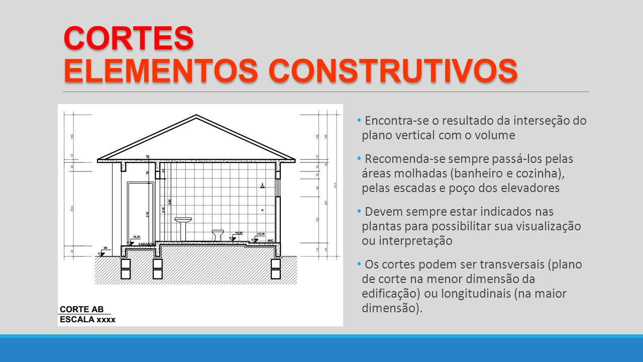 CORTES ELEMENTOS CONSTRUTIVOS