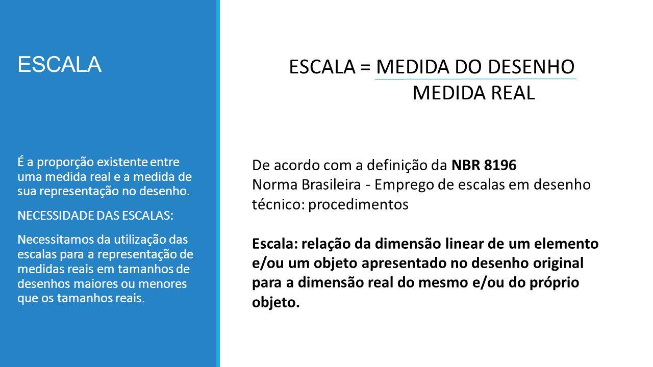 ESCALA = MEDIDA DO DESENHO MEDIDA REAL