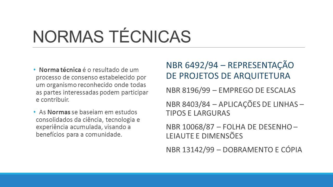 NORMAS TÉCNICAS NBR 6492/94 – REPRESENTAÇÃO DE PROJETOS DE ARQUITETURA