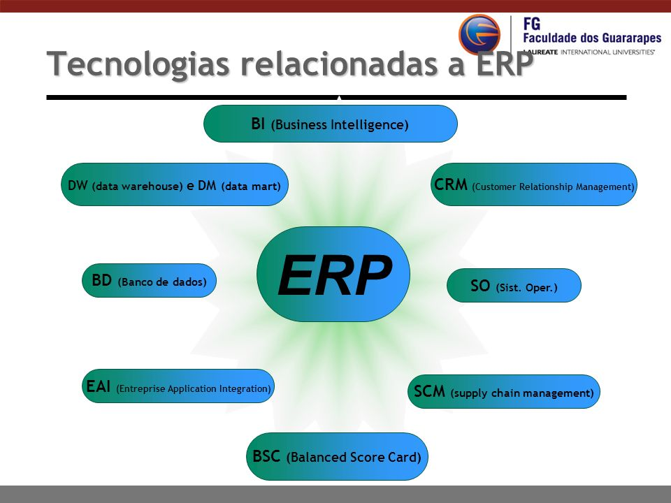 eai erp and crm relationship
