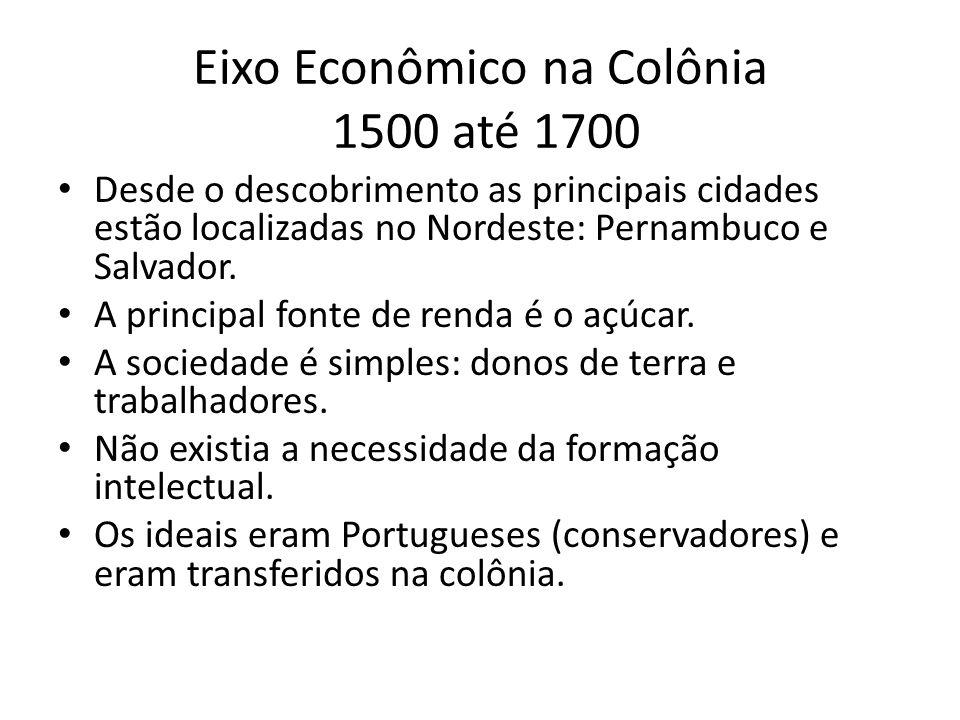 Eixo Econômico na Colônia 1500 até 1700