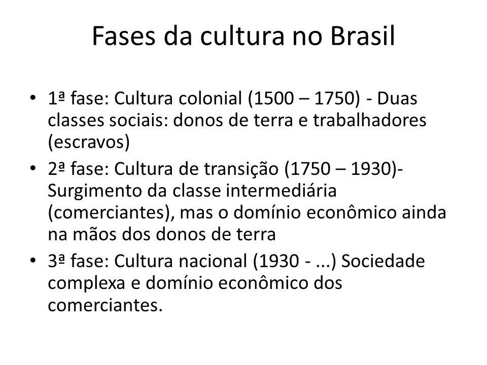 Fases da cultura no Brasil