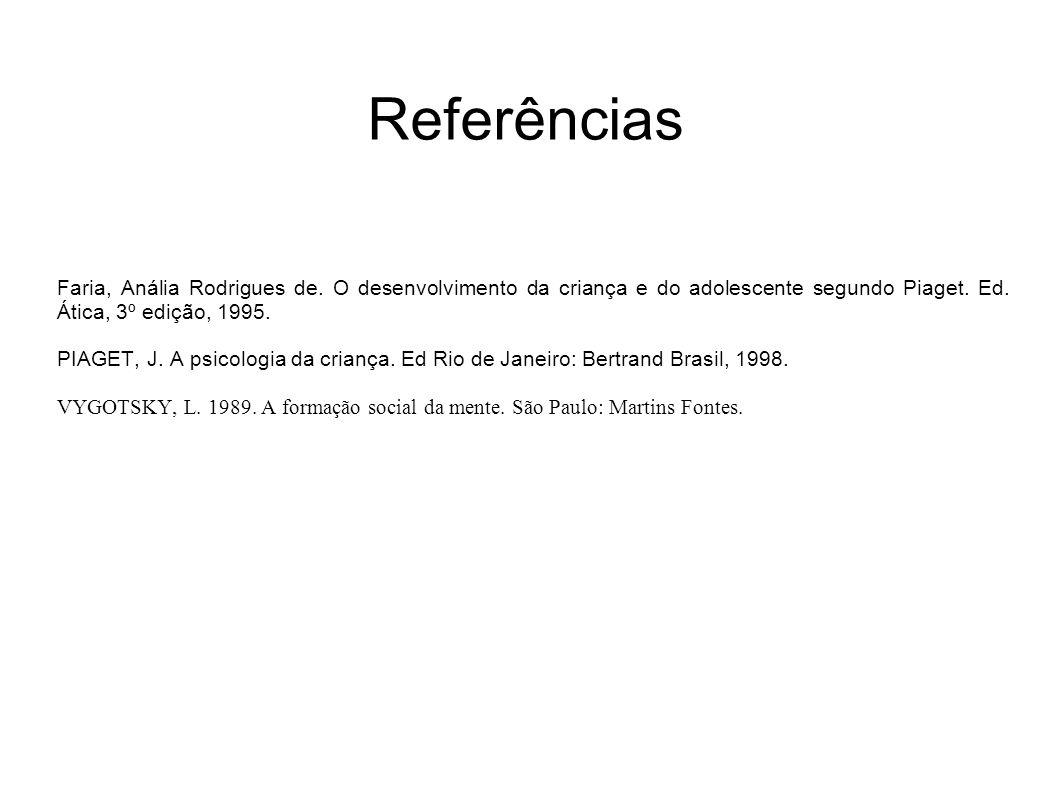 Referências Faria, Anália Rodrigues de. O desenvolvimento da criança e do adolescente segundo Piaget. Ed. Ática, 3º edição, 1995.