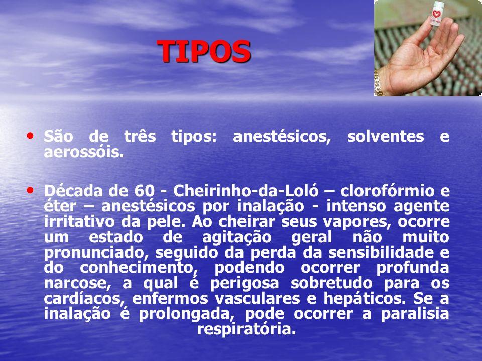 TIPOS São de três tipos: anestésicos, solventes e aerossóis.