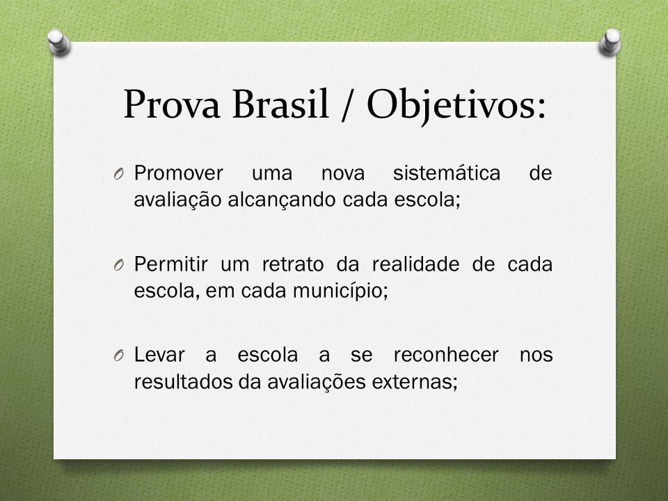 Prova Brasil / Objetivos: