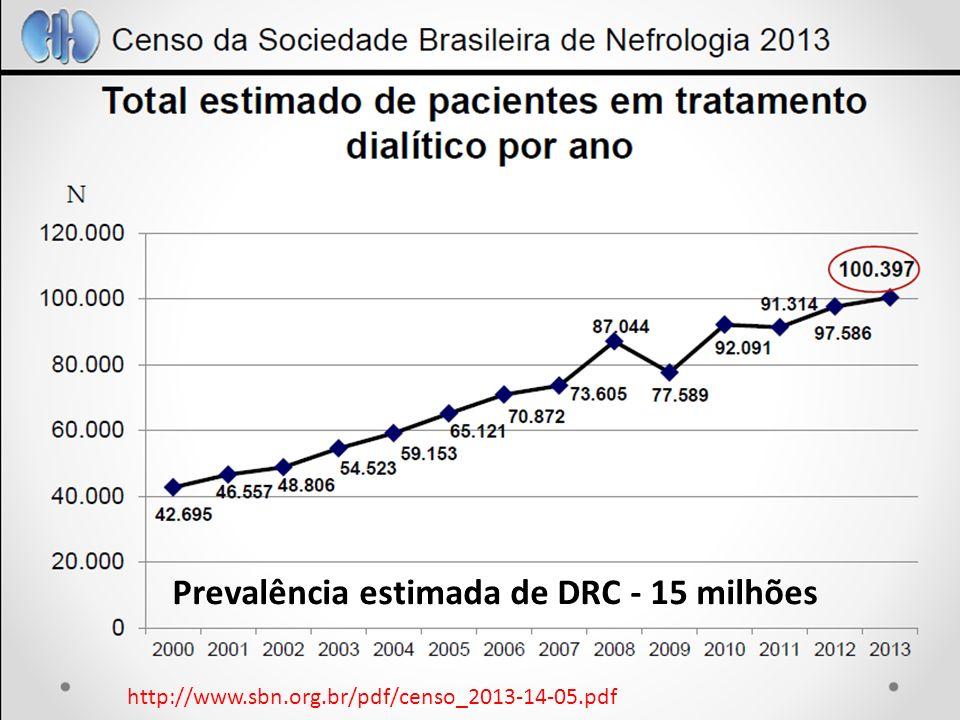 Prevalência estimada de DRC - 15 milhões