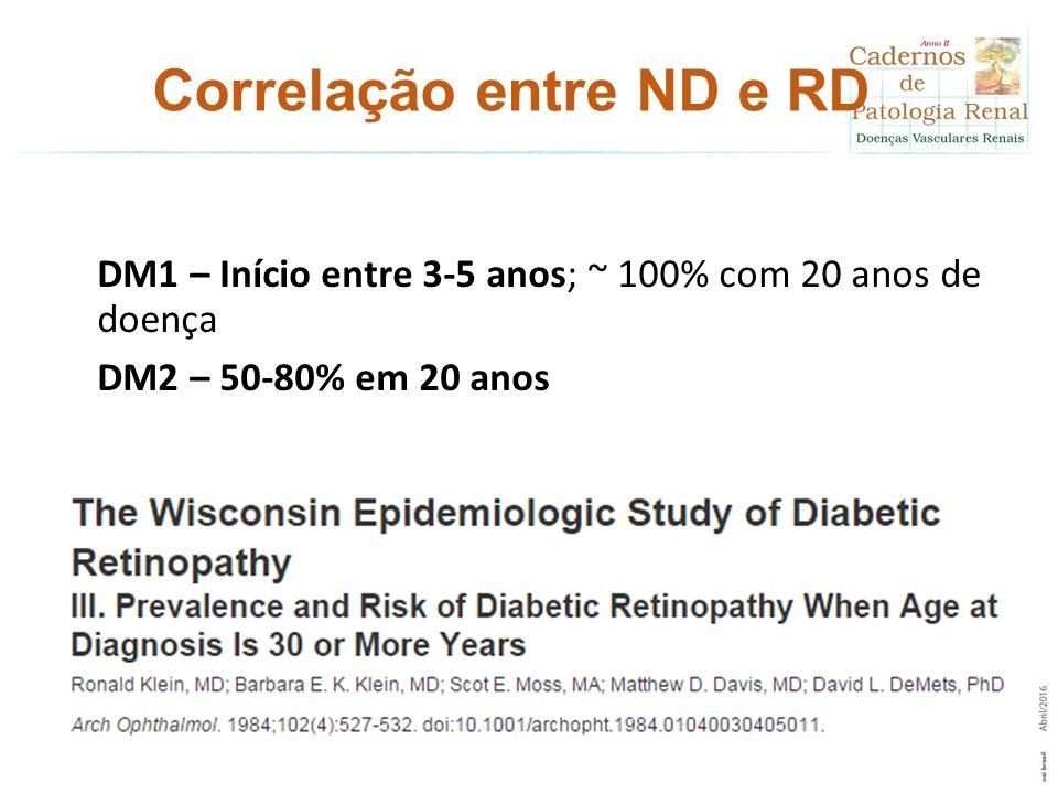 Correlação entre ND e RD