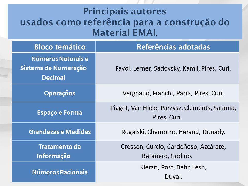 usados como referência para a construção do Material EMAI.