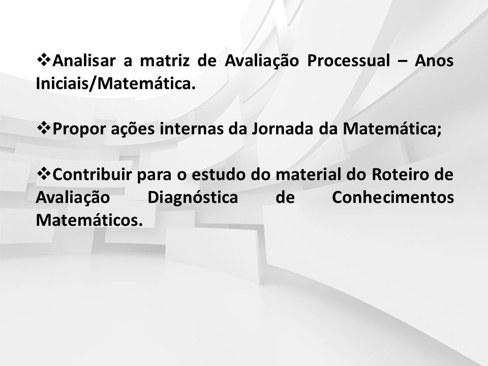 Analisar a matriz de Avaliação Processual – Anos Iniciais/Matemática.