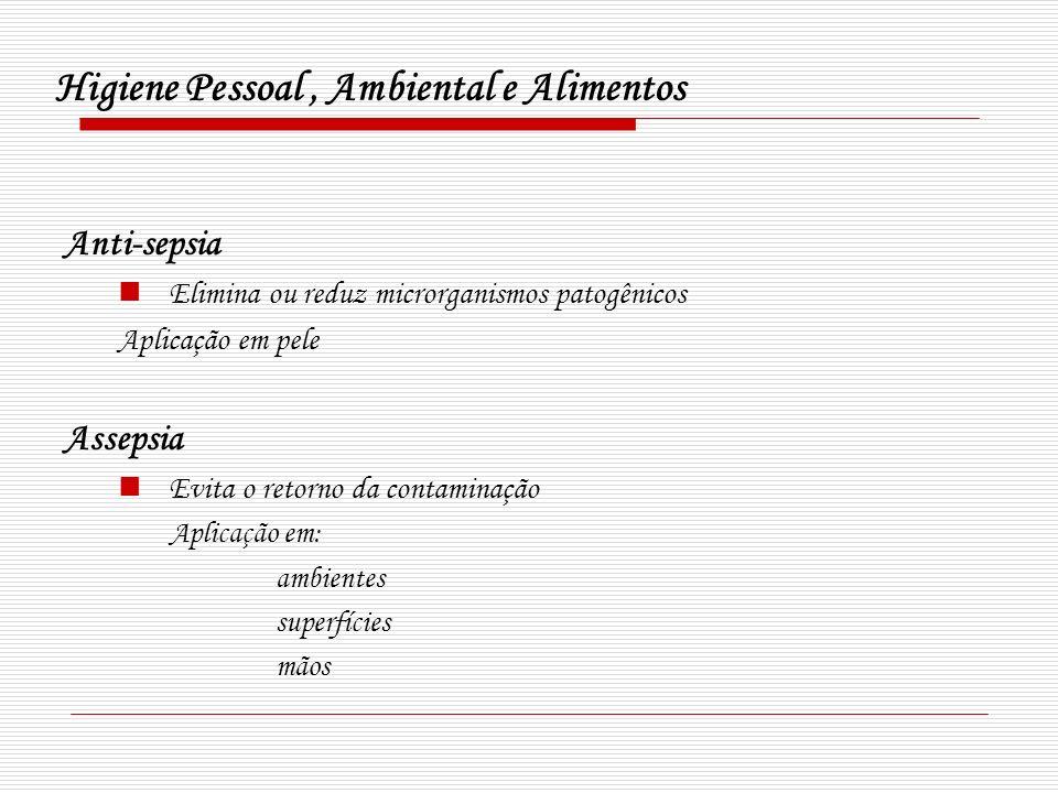 Muitas vezes Higiene dos Alimentos Prof.ª Andyara Lena dos Santos Costa - ppt  TG86