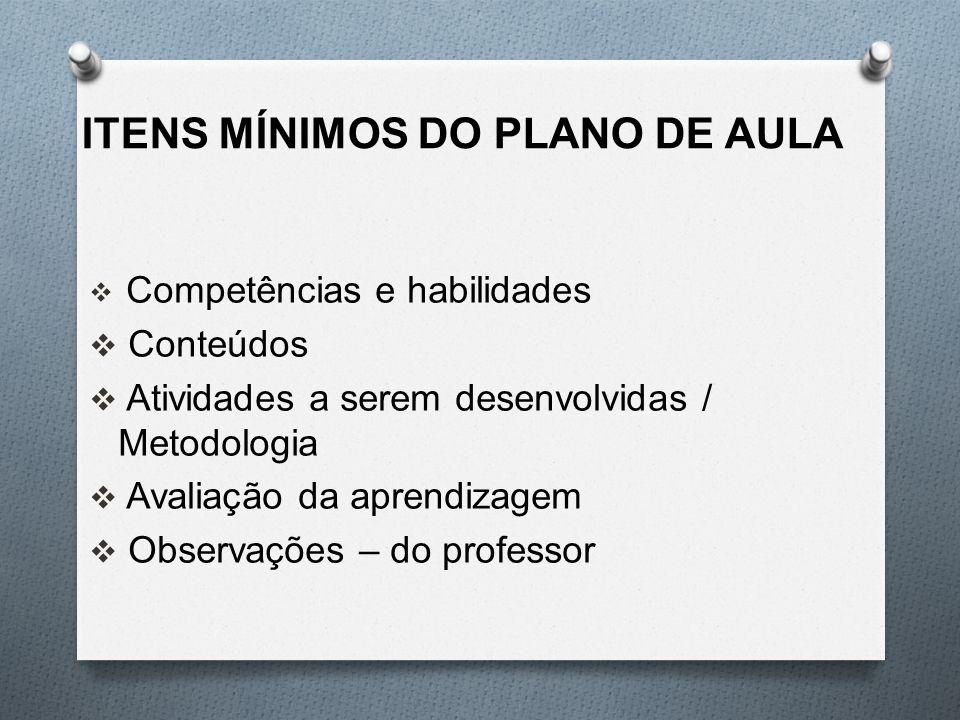 ITENS MÍNIMOS DO PLANO DE AULA