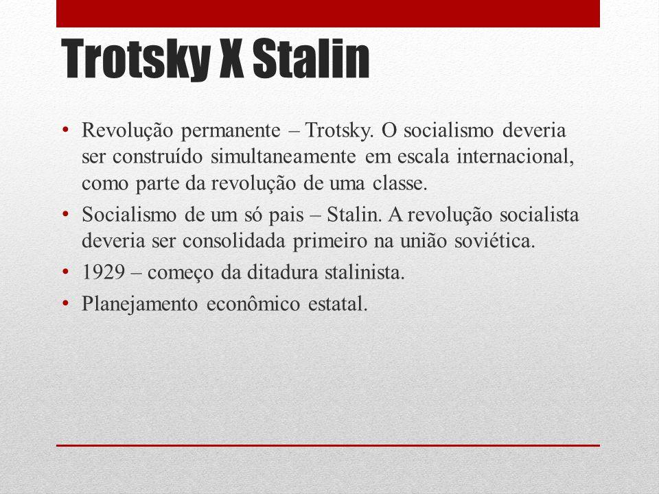 Trotsky X Stalin