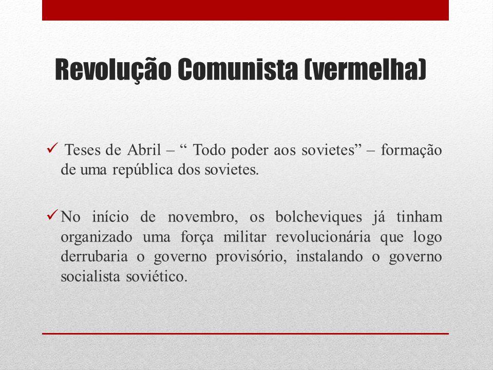Revolução Comunista (vermelha)