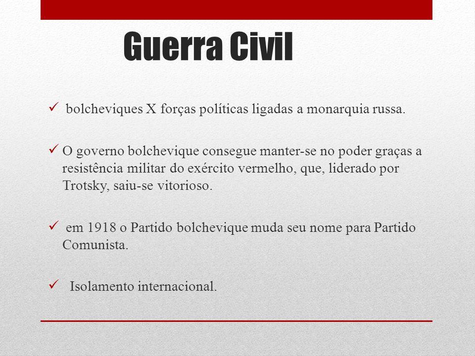 Guerra Civil bolcheviques X forças políticas ligadas a monarquia russa.