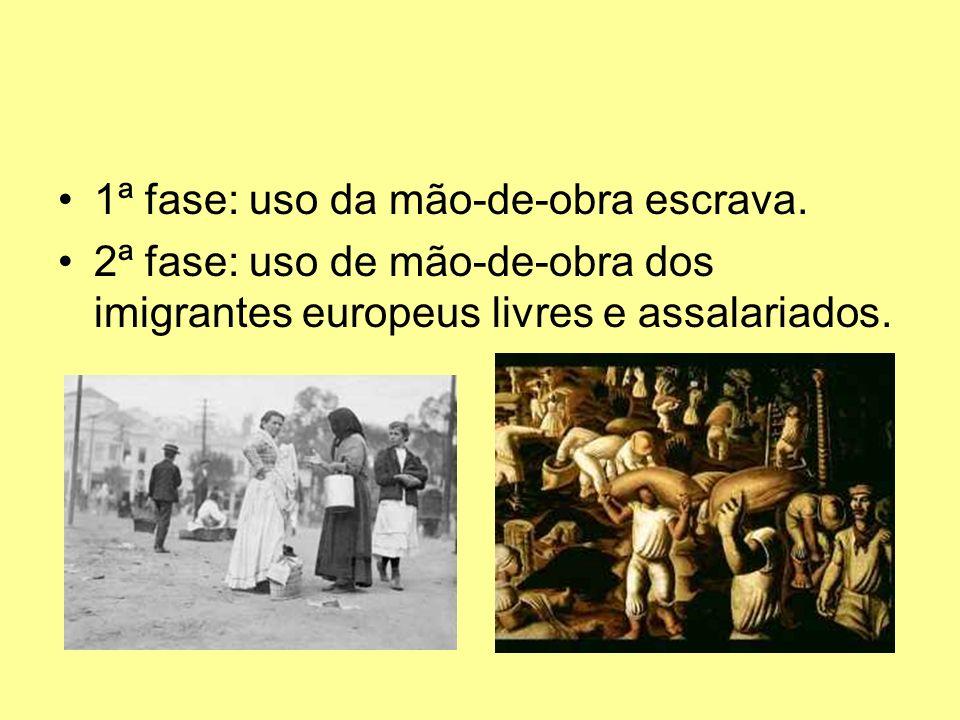 1ª fase: uso da mão-de-obra escrava.