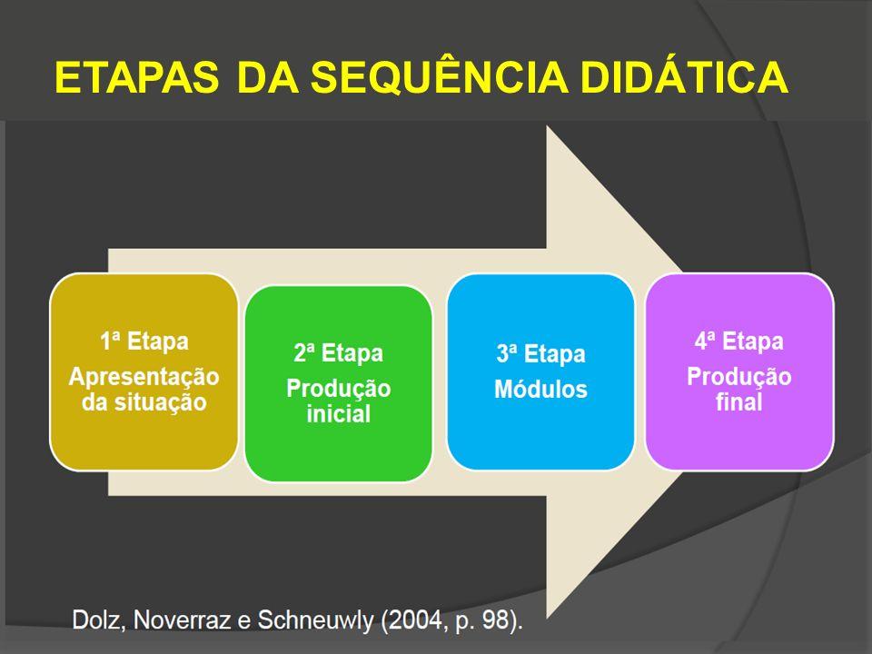 ETAPAS DA SEQUÊNCIA DIDÁTICA