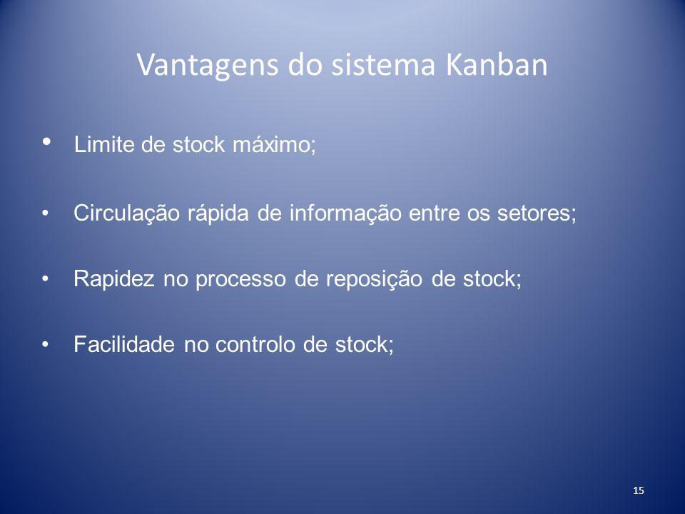 Vantagens e desvantagens do stock options