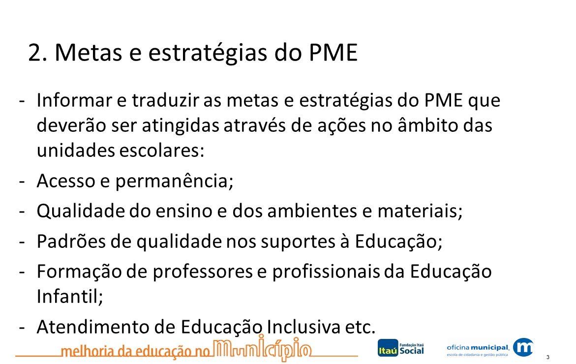 3. Participação Definir as expectativas de participação da comunidade escolar na elaboração do PPP;