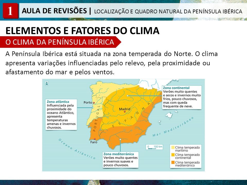 ELEMENTOS E FATORES DO CLIMA O CLIMA DA PENÍNSULA IBÉRICA