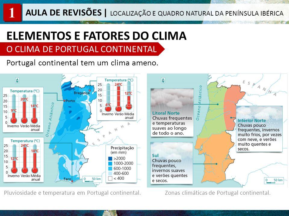 ELEMENTOS E FATORES DO CLIMA O CLIMA DE PORTUGAL CONTINENTAL