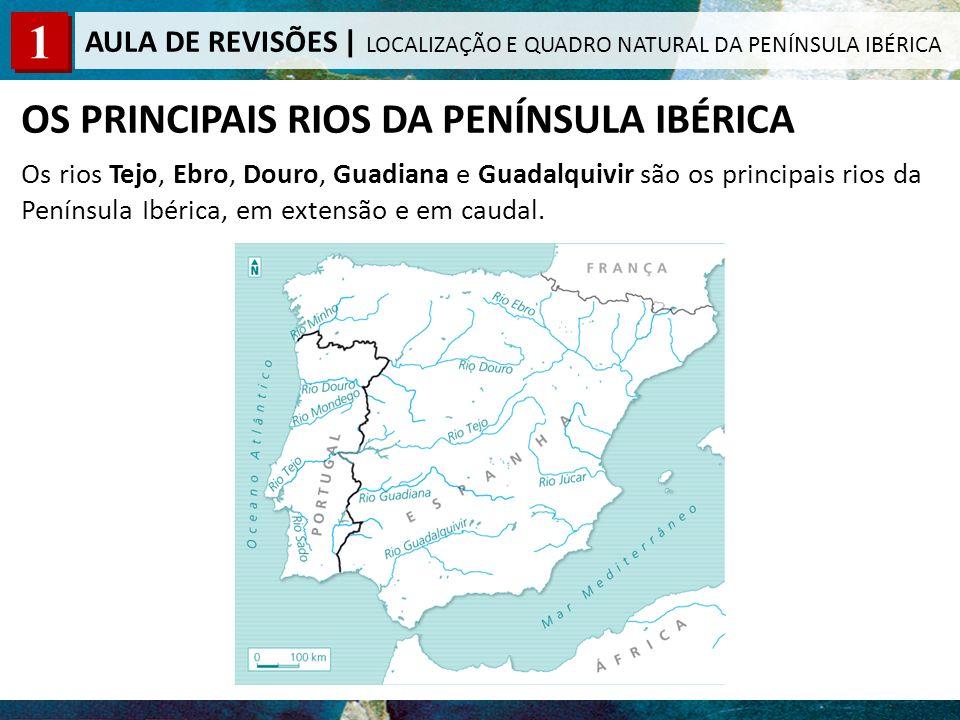 OS PRINCIPAIS RIOS DA PENÍNSULA IBÉRICA