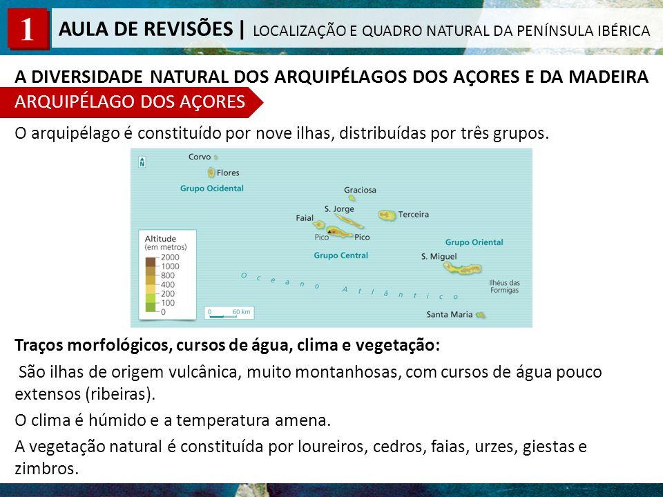 A DIVERSIDADE NATURAL DOS ARQUIPÉLAGOS DOS AÇORES E DA MADEIRA ARQUIPÉLAGO DOS AÇORES